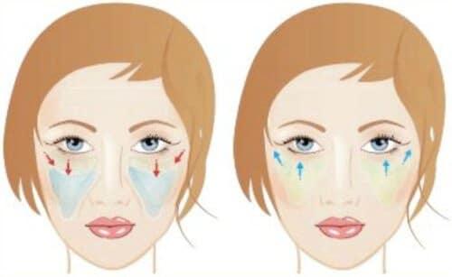 Schema-lipofilling-visage
